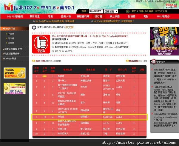 20110319_HIT_FM.jpg