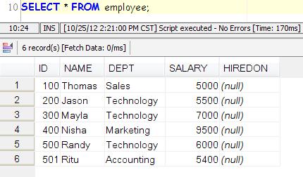 sqlldr-employee.png