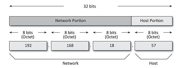 NetworkPrefixes.png