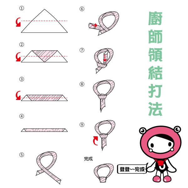 痞客邦-廚師領結打法1.jpg