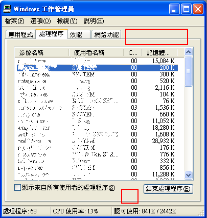 Windows xp 工作管理員
