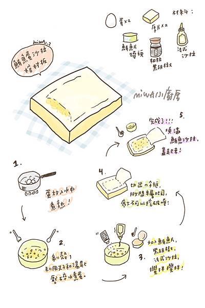 鮪魚棺材板_600