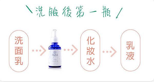 DeAU藍藍露-角質代謝肌底液
