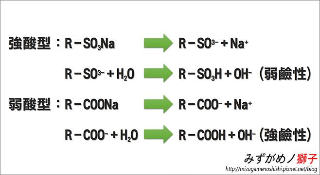 鈉型軟水樹脂用於水草缸之疑慮_2.jpg