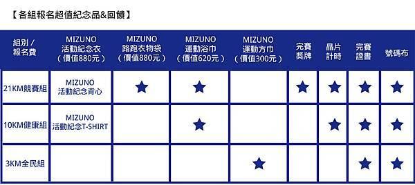 MIZUNO各組回饋-01