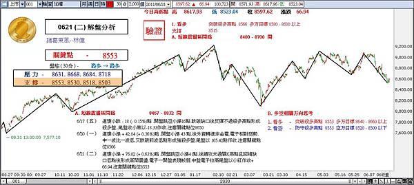 解盤分析 0621 (二)-諸葛東風-林偉.jpg