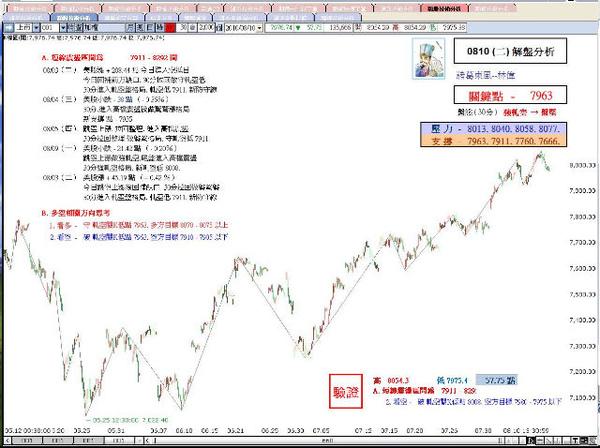 解盤分析0810(二)-諸葛東風-林偉.JPG