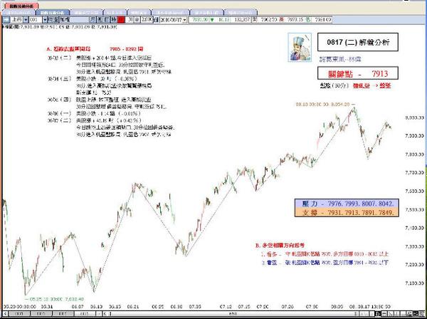 解盤分析0817(二)-諸葛東風-林偉.JPG