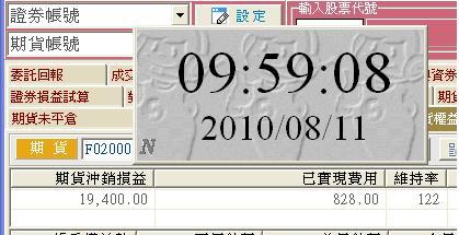0811.3-盤中獲利 19,400 (09.594分).JPG