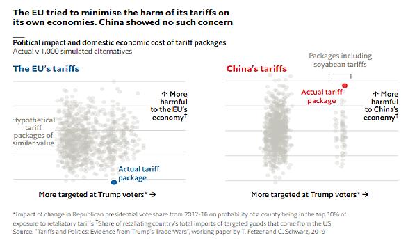 tariff2