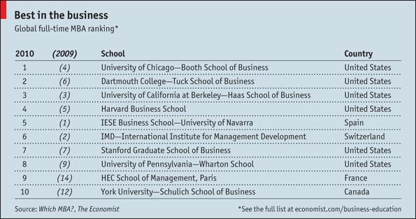 MBA.bmp