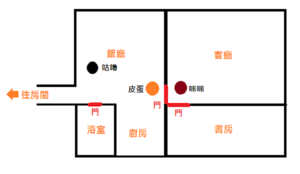 The Home War I-圖.png