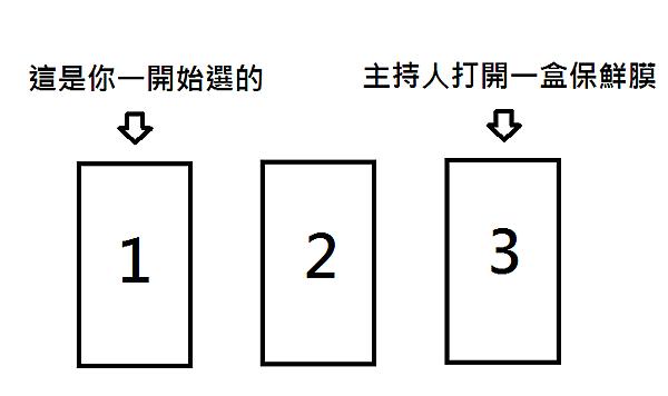 哈拉-貝氏定理(三)-圖2.png