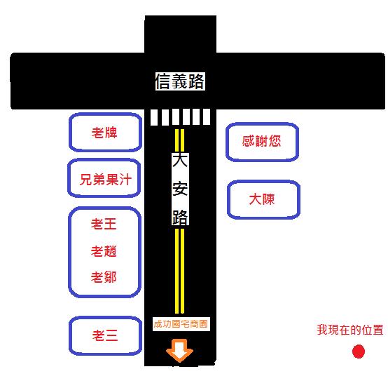 食記-信維市場-圖2.png
