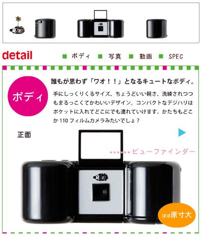 數位 LOMO 相機.jpg
