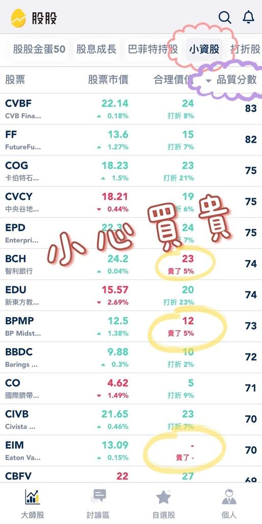 美股投資入門.JPG