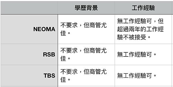 Capture d'écran 2017-07-06 à 14.46.53.png