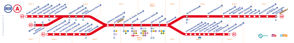 plan-de-ligne_rer_ligne-a.1504861831.png