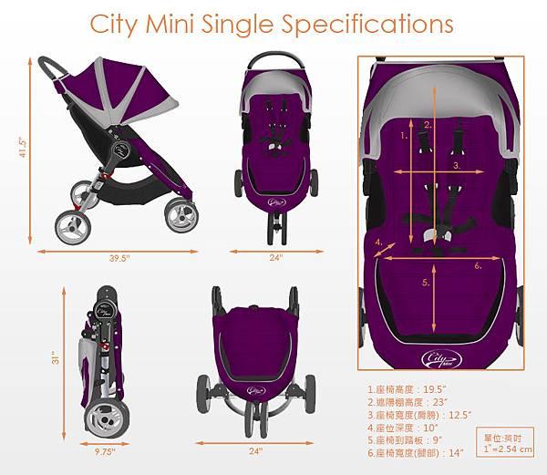 City-Mini-Spec2