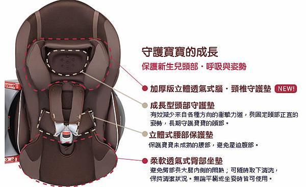 防護墊說明