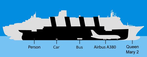 Vergleich_Titanic.png