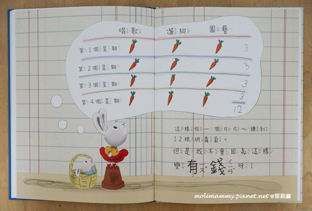 兔子理財2_6.jpg