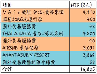 Prn 2015-01-31 AM12.45.56.png