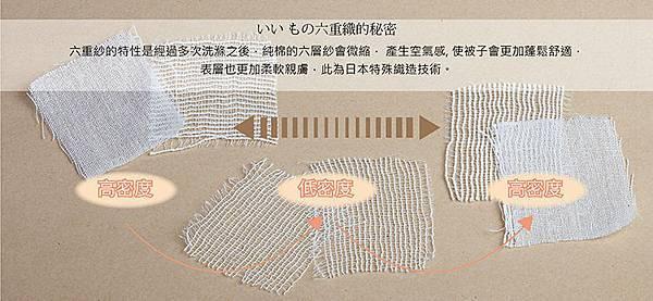六層紗胚布分層介紹2.jpg