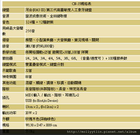 螢幕截圖 2015-10-20 14.10.23_副本.png