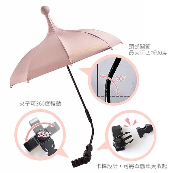 雨傘說明.jpg