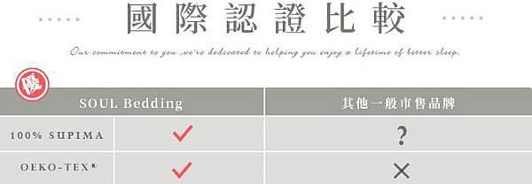 匹馬棉100支超長纖維天然纖維寢具床包推薦1.JPG