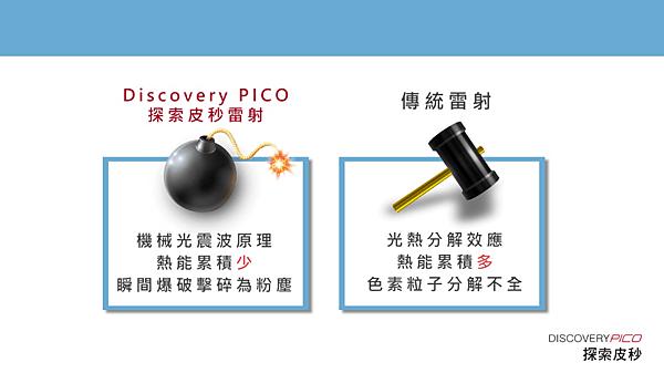 皮秒雷射和淨膚雷射的差別在哪裡、官網圖表2.png
