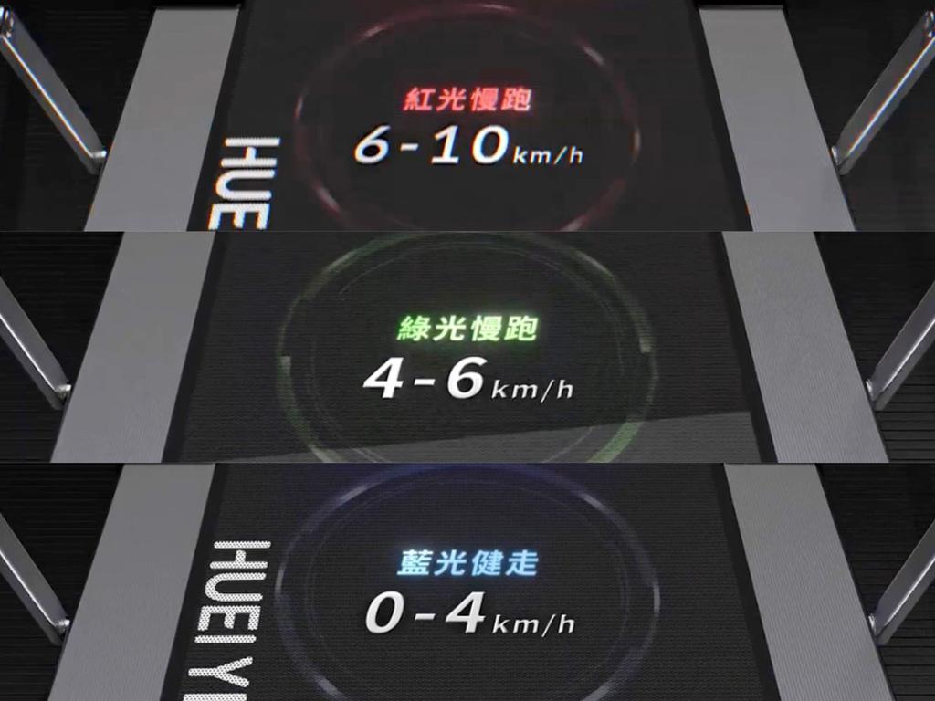 輝葉跑步機Ptt分享-平價跑步機-小坪數運動-家用跑步機_201128_0.jpg