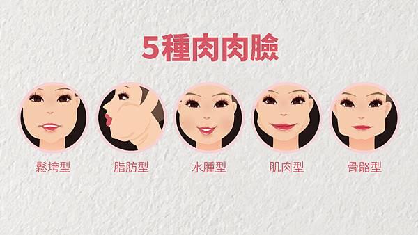 5種「肉肉臉」適用的瘦臉法-健康2.0.jpg