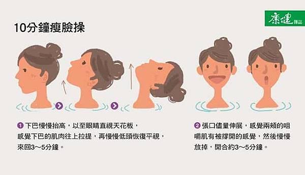 脂肪型大臉-推薦10分鐘瘦臉操.jpg