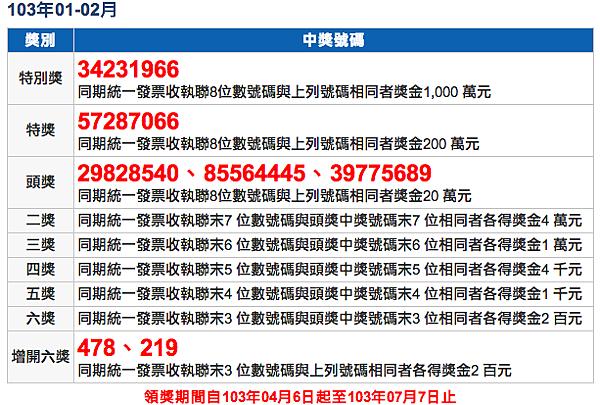 螢幕快照 2014-03-25 下午10.57.29