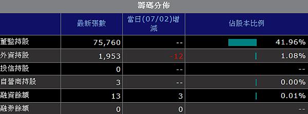 螢幕快照 2015-07-02 下午11.09.52