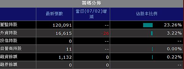 螢幕快照 2015-07-02 下午11.13.23
