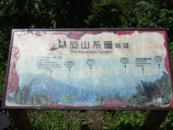 山脈系統標牌