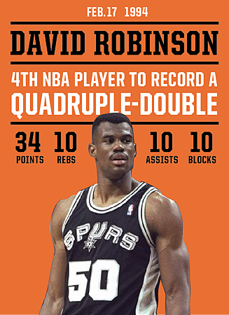 David Robinson Quad Double