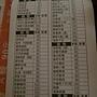 川本壽司菜單 (2)