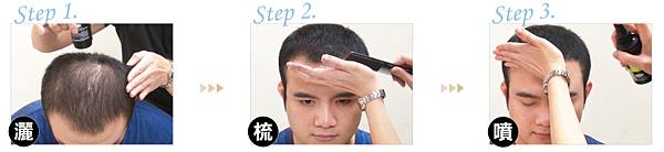 steps for fibers