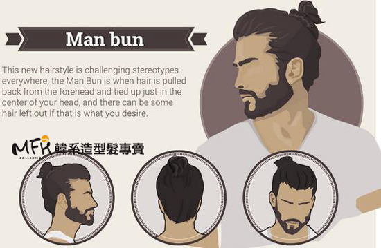 MFH-Man-bun.jpg