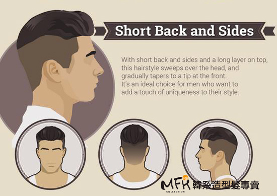 MFH-Short-back-and-sides.jpg