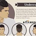 MFH-Undercut.jpg