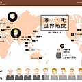 世界薄毛地圖-infographics1.png