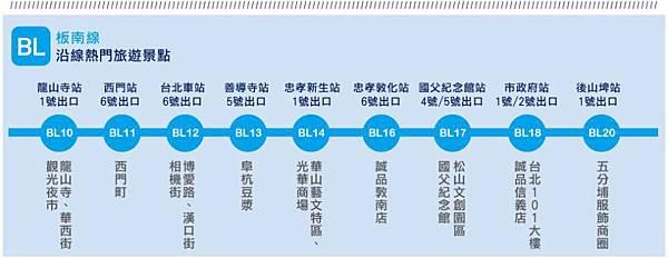 MRT 板南線.jpg