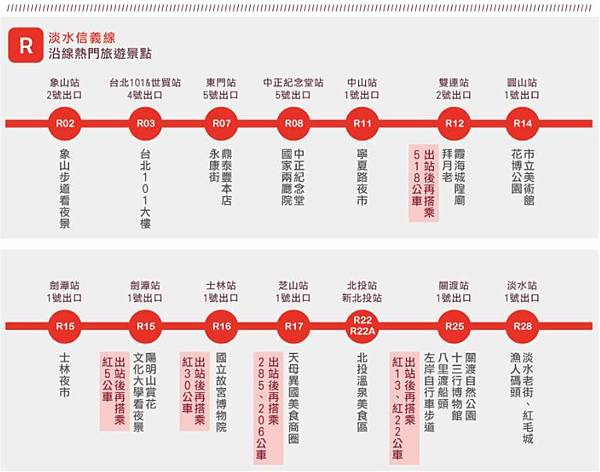 MRT 淡水信義線.jpg