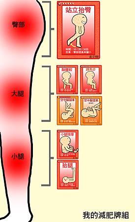 腿部運動綜合