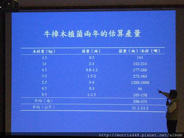 2013工研院牛樟研習第七期 牛樟木植菌兩年產值估算